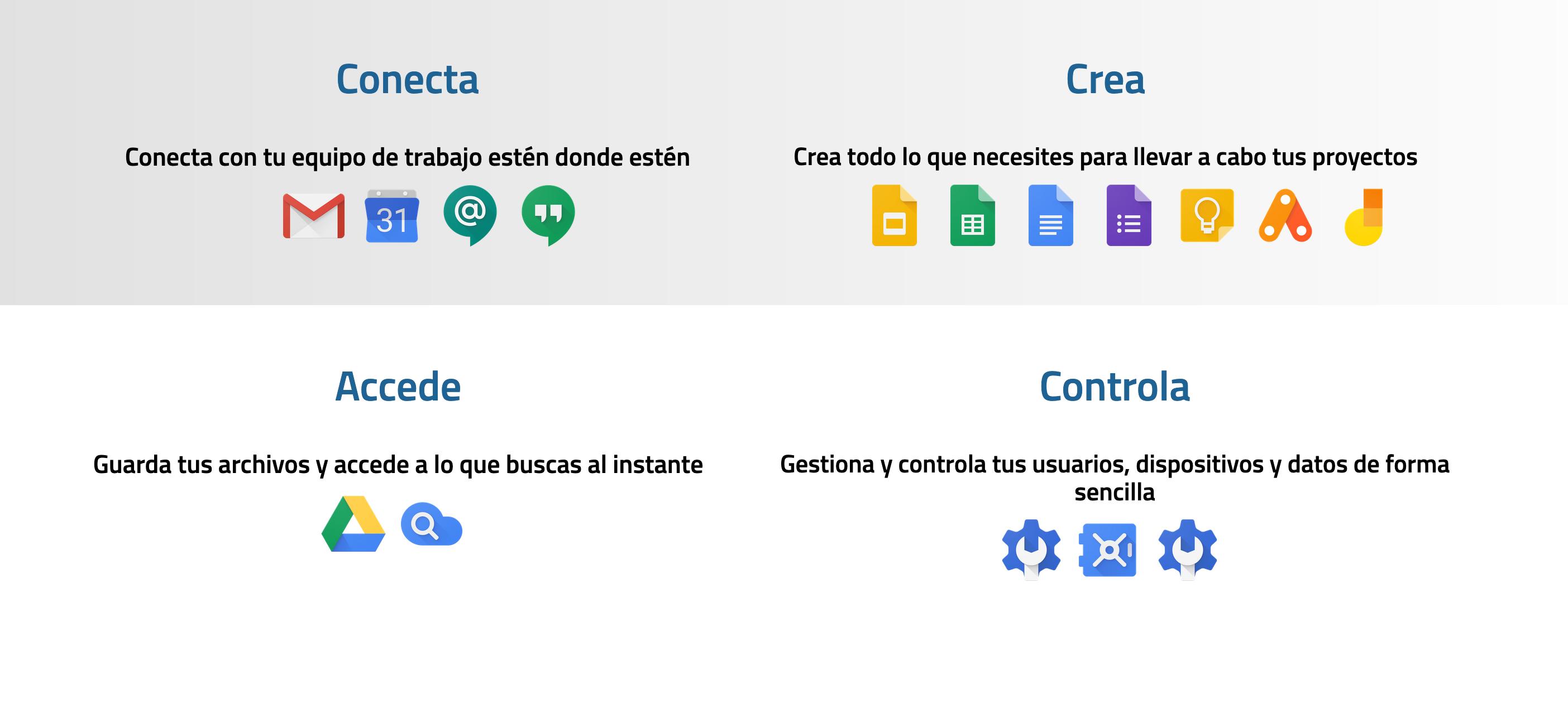 , Google Workspace